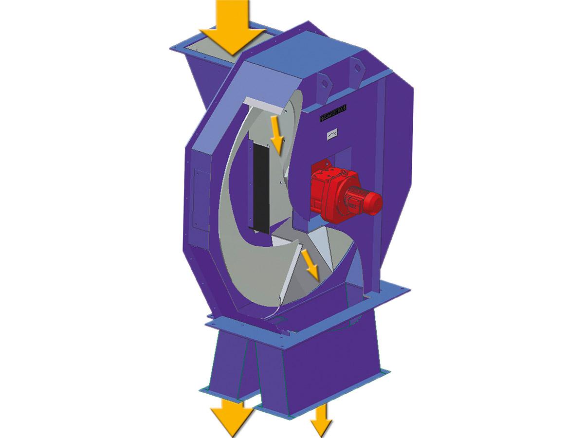 Funktionsprinzipskizze Rotationsteiler, Blick auf rotierende Scheibe und Antriebsmotor sowie Materialfluss
