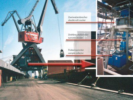 Probenahmeanlage im Entladekran für Kohle mit Zweiwalzenbrecher, Drehkreuztellerteiler und Probensammler